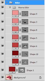 Cara Membuat Gambar Vektor Bagian Bibir