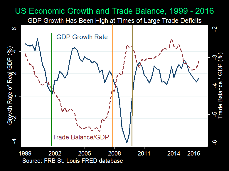 Use trade deficit in a sentence