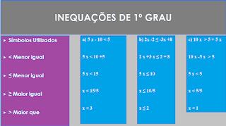 inequação do 1 grau