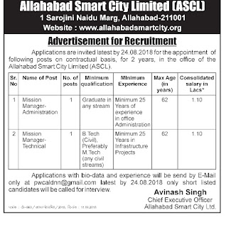 ✉ Allahabad Smart City Recruitment 2018 Mission Manager, Graduate Pass ✉