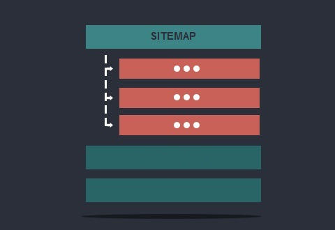 Tutorial How To Create A Sitemap Accordion On Blog