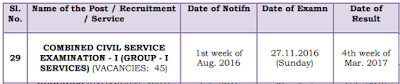 tnpsc group 1 exam 2016 announcement date latest