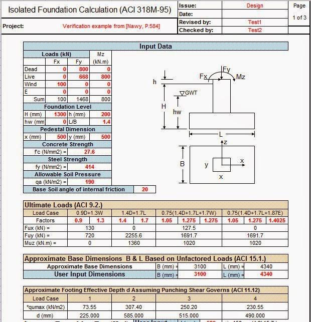 Isolated Foundation Calculation (ACI 318M-95)   Civil Engineers Zones