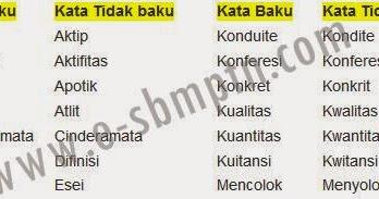 300 Contoh Kata Baku dan Tidak Baku Sesuai KBBI (Lengkap)