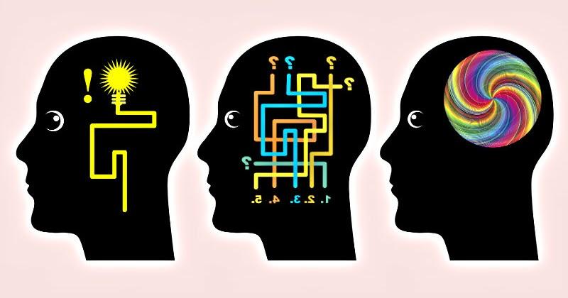 Definicion De Teorias Del Aprendizaje Que Es Su Significado Y Concepto