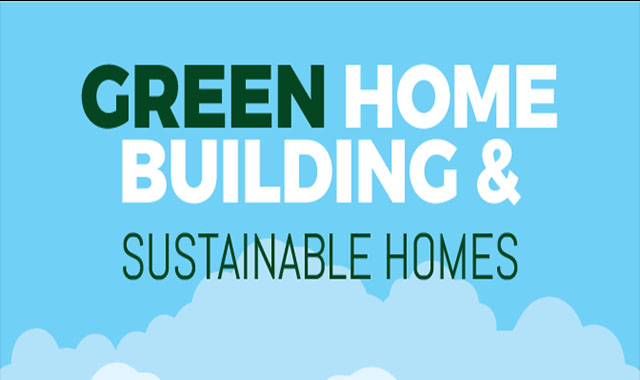 Green Home Building & Sustainable Homes