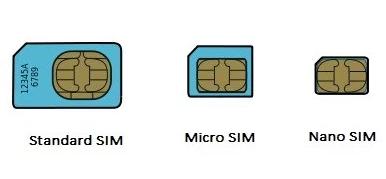 3 Jenis SIM Card
