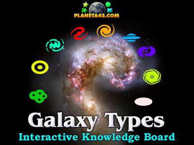 Galaxy Types Puzzle