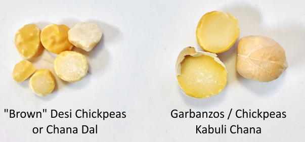 Brown Desi Chickpeas vs Garbanzo Beans for size