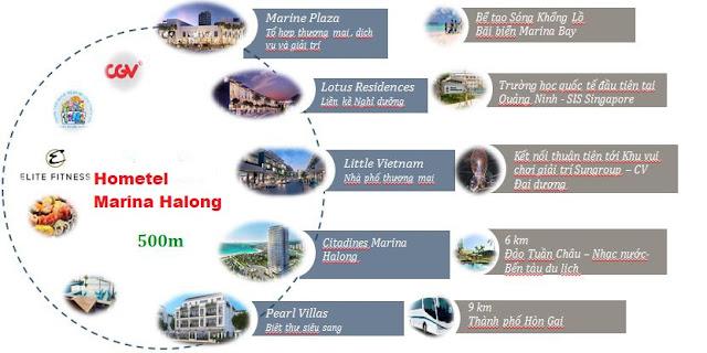 Kết nối tiện ích lân cận của Hometel Marina