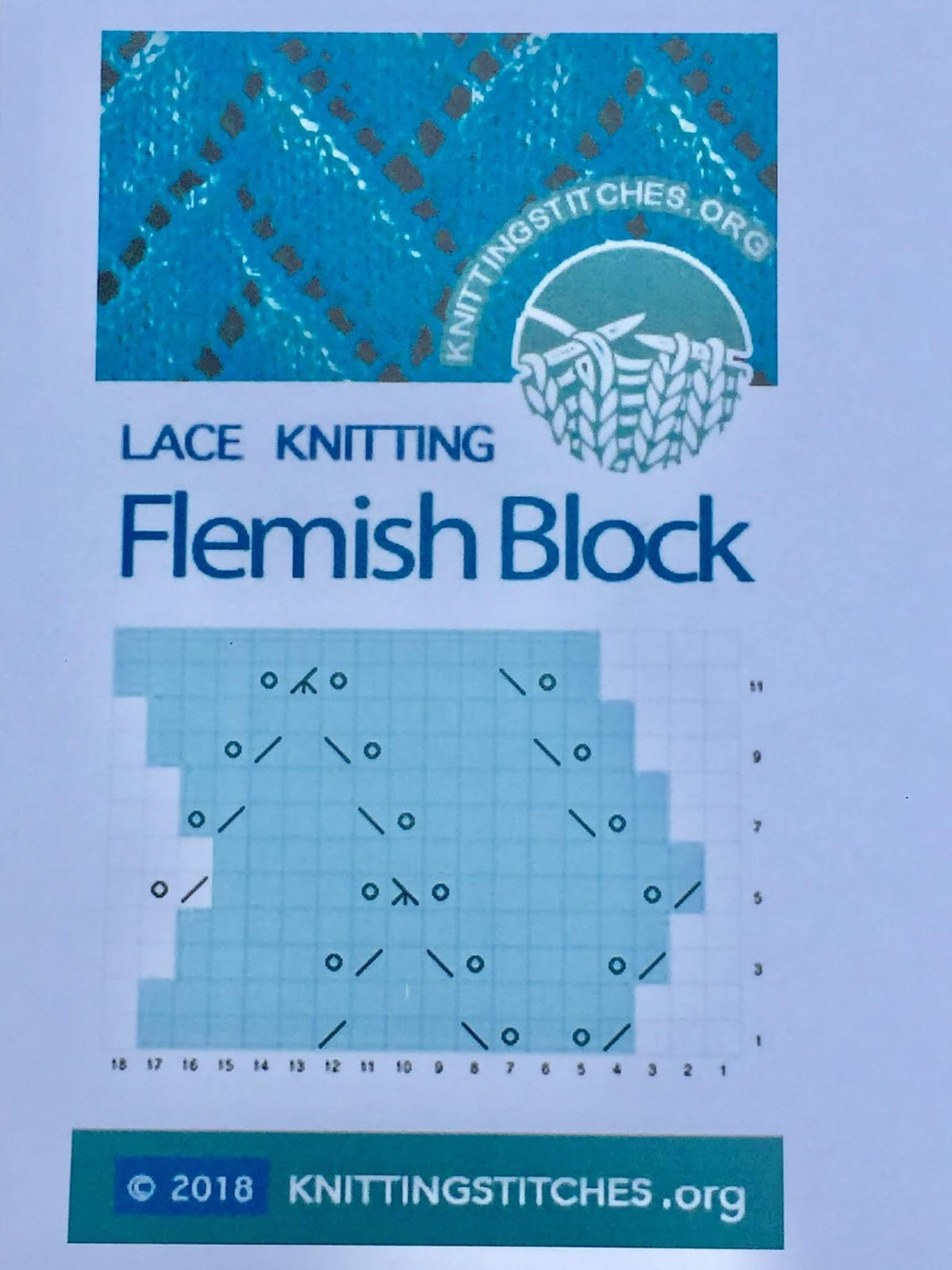 Knitting Stitches 2018 - Flemish Block lace pattern