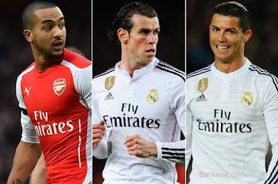 10 Pemain Sepakbola Tercepat di Dunia Tahun 2016