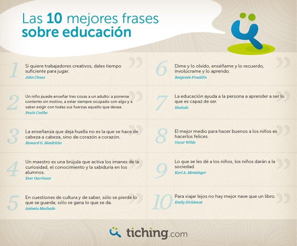 Educación Permanente 10 Frases Sobre Educación