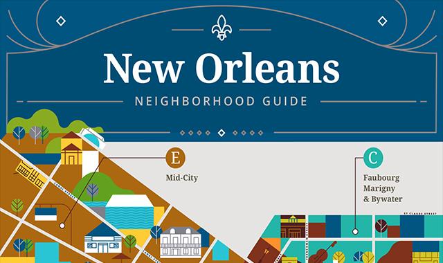 Neighborhood Guide: New Orleans