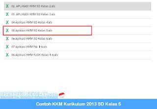 Contoh KKM Kurikulum 2013 SD Kelas 5