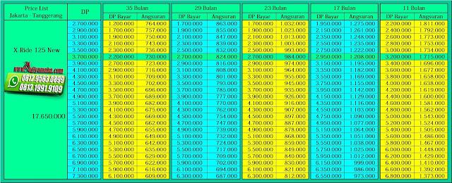 Price List Kredit Motor Yamaha X-Ride 125 2018