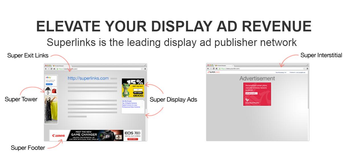 Alternative Selain Google Adsense Untuk Blog Indonesia Belajar