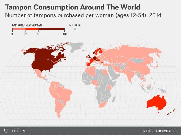Tampon consumption around the world