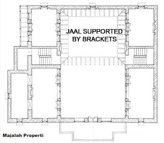 Desain Bentuk Rumah Adat India Penjelasannya Perumahan Denah Lantai 1