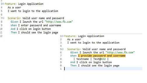 How to use Datatable in cucumber - automation99