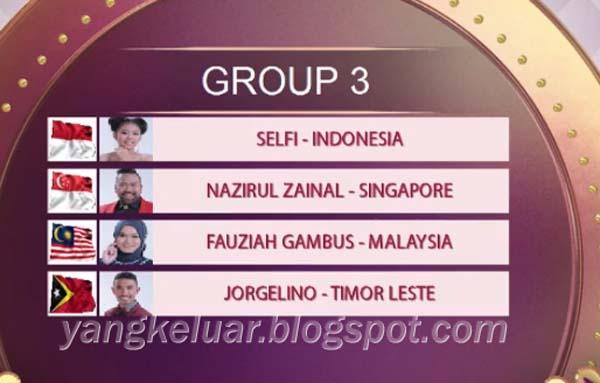 Pembagian grup top 24 da asia grup 2