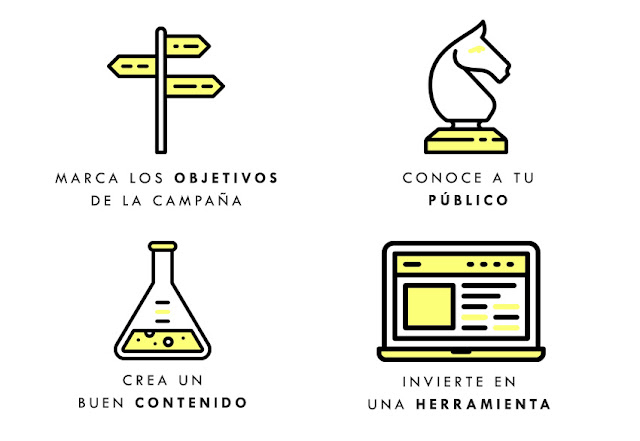 Pasos para automatizar email-marketing