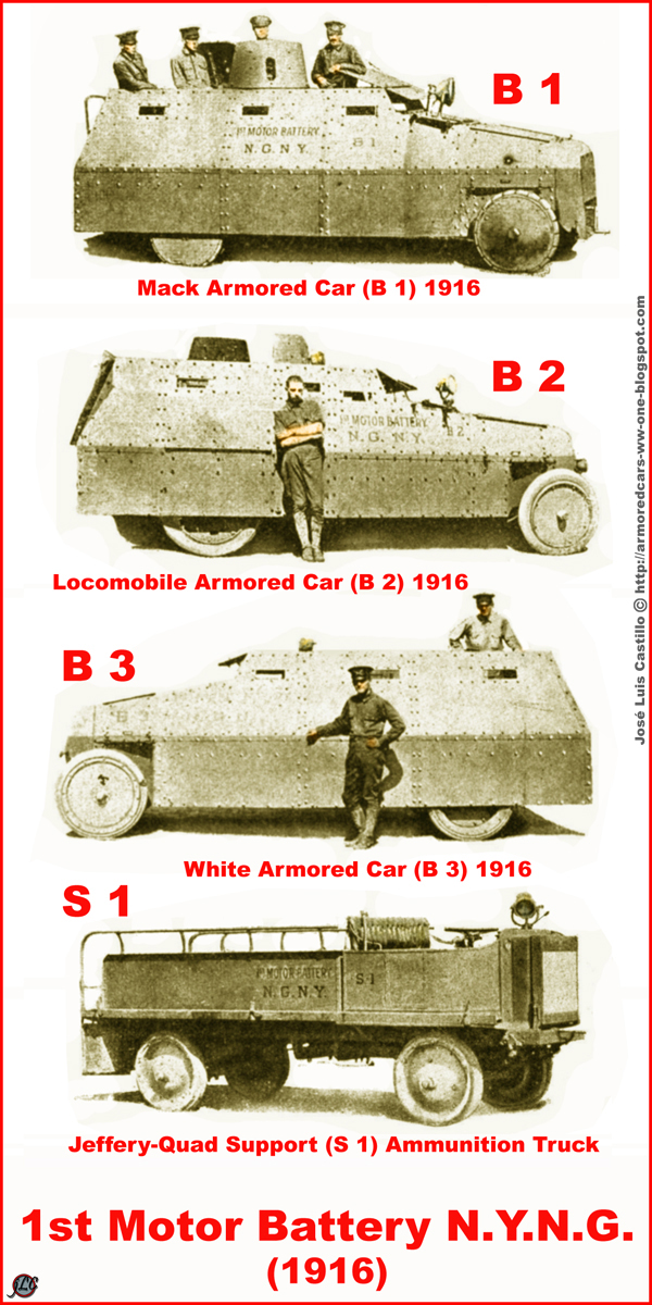 Armored Cars In The Wwi 07 2015