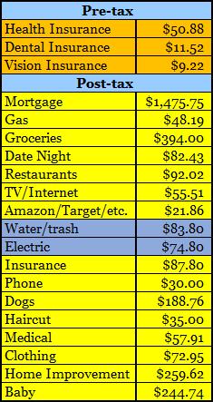 Budget Porn, February 2018