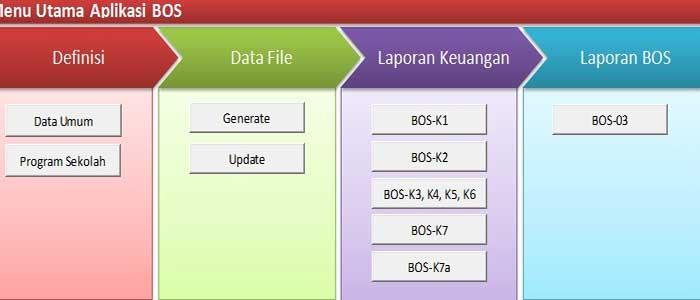 Download Gratis Aplikasi Kelola Dana BOS