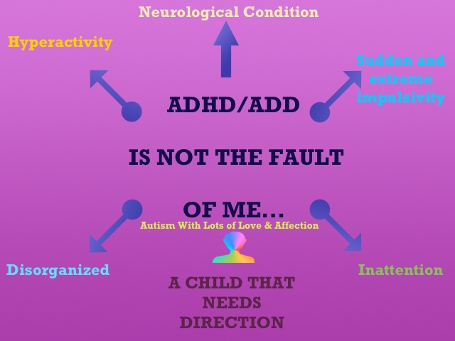 Just How Common Is Adhd Really New >> Autism With Love The Adhd Taboo