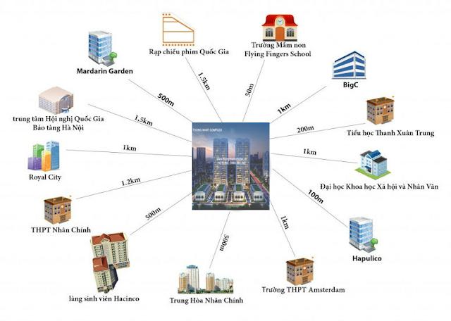 Liên kết tiện ích hạ tầng của Thống Nhất Complex