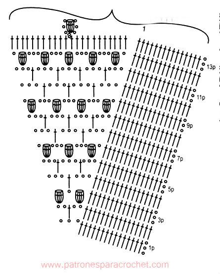 patron-aumento-pollera-crochet