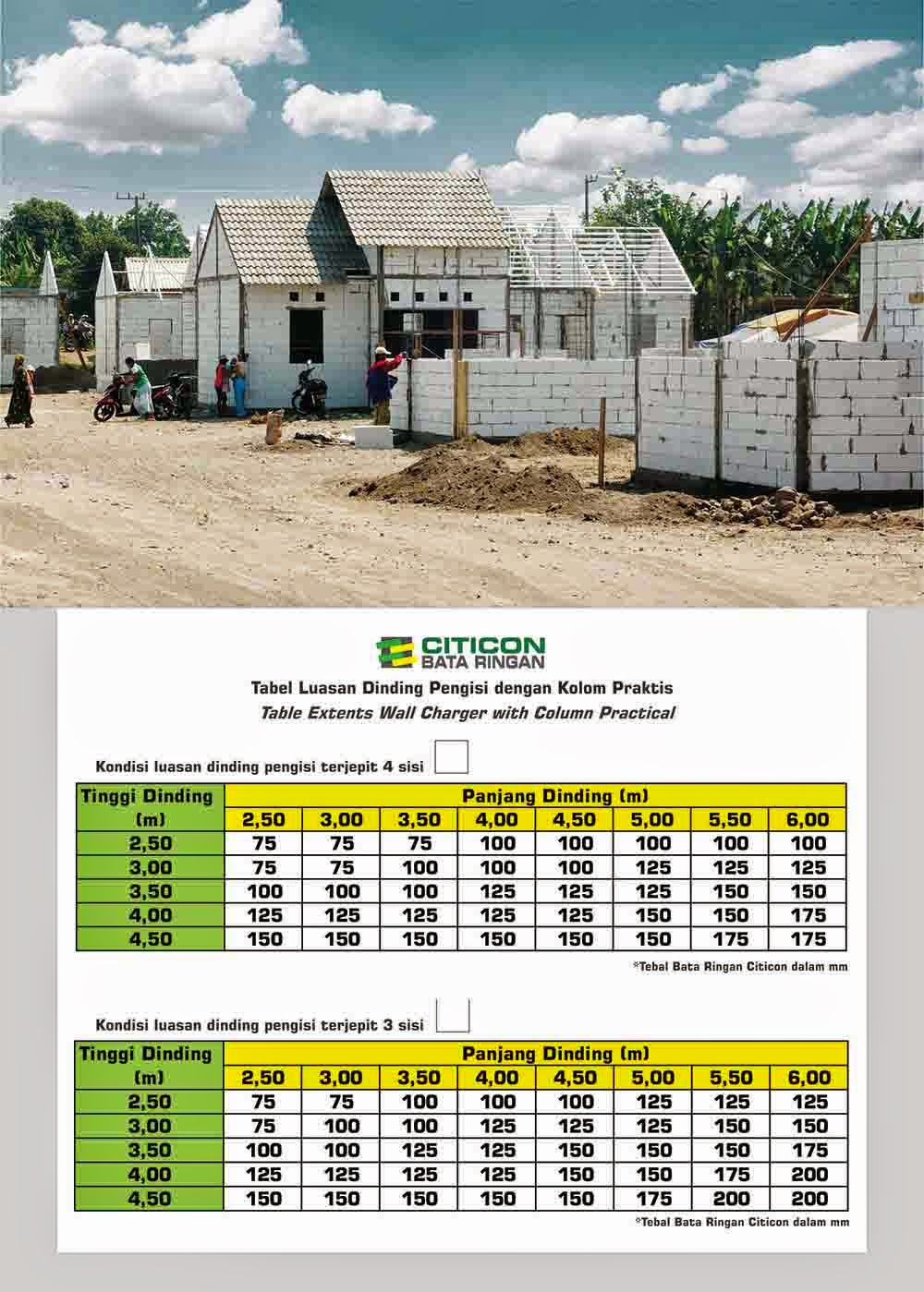 Image Result For Harga Hebel Citicon