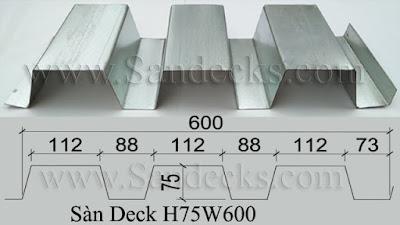 Biên dạng sàn Deck H75W600 (01)