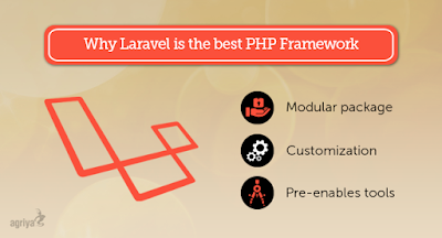 Laravel banner post