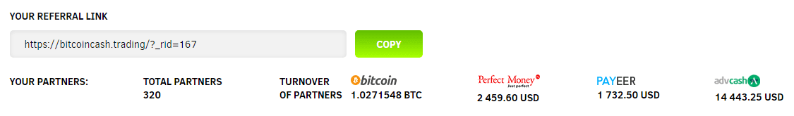 Активность инвесторов в BitcoinCash Trading
