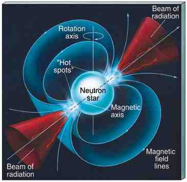 Sciency Thoughts: PSR J1719-1438b. The Diamond Planet.