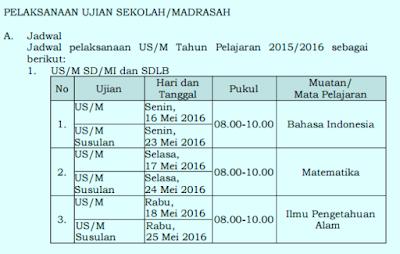 Download POS Ujian Sekolah SD/MI Tahun 2016