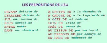 Etudier Francais C Est Du Luxe Les Prepositions Les Adverbes Les Connecteurs
