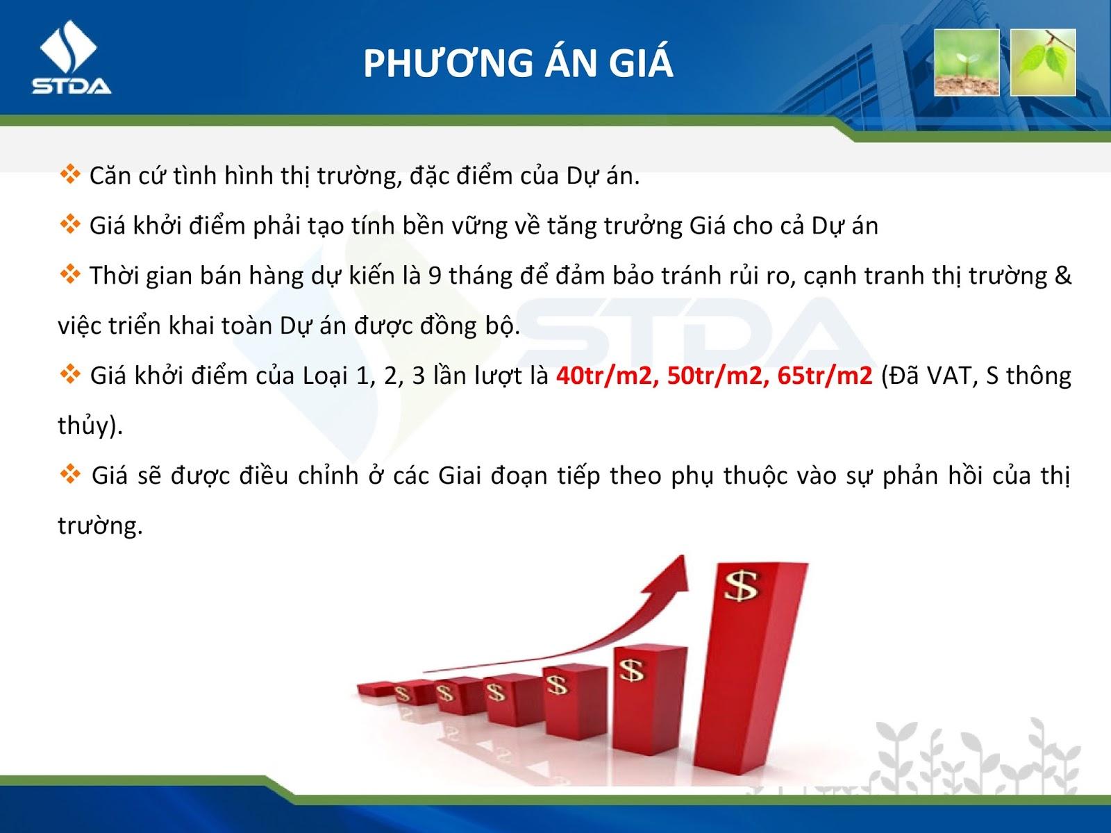 Phương án giá dự kiến liền kề, shophouse Cleve Văn Phú