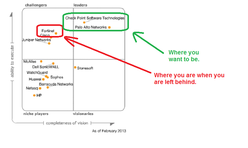 Network Fun!!! -- A Security/Network Engineer's Blog: January 2013