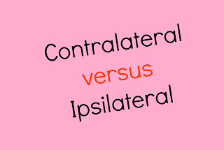Understanding Contralateral and ipsilateral concept in Medical Coding