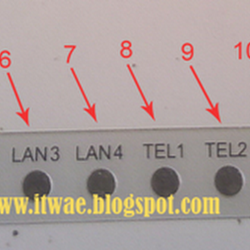Fungsi Lampu Indikator Modem Speedy Indihome Fiber Optik