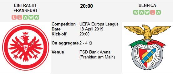 مباراة آينتراخت فرانكفورت و بنفيكا بث مباشر 18/04/2019 الدوري الأوروبي