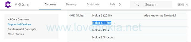 Nokia 6.1 Plus appears in Google's list of ARCore supported devices