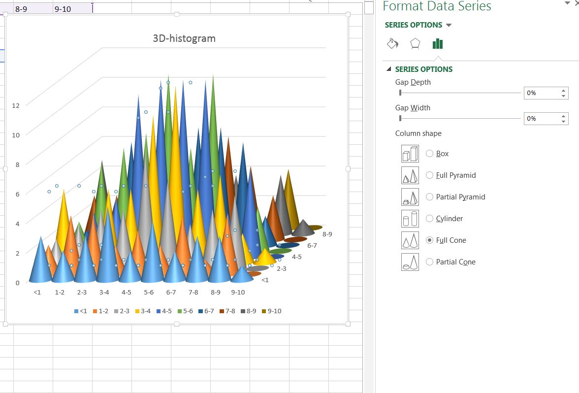 Advanced Graphs Using Excel : 3D-histogram in Excel