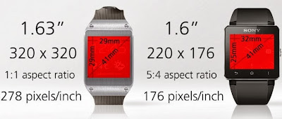 What are the benefits of Galaxy gear over Sony smart watch 2013
