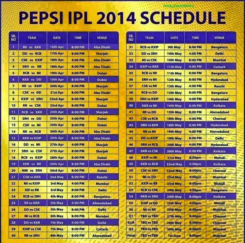 Match date of ipl 2014