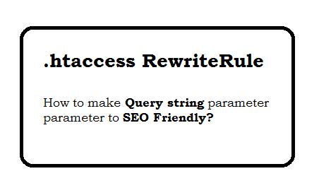 .htaccess RewriteRule Examples