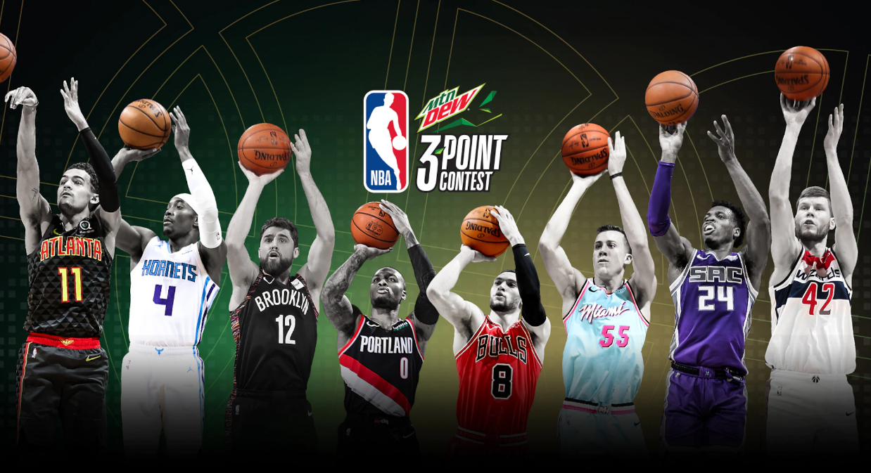NBA 3-Point Contest 2020 (VIDEO) Full Highlights